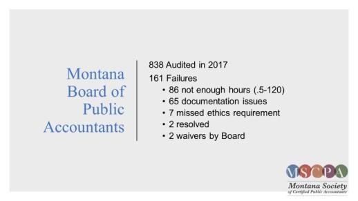 audit stats